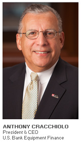 Photo of Anthony Cracchiolo - President & CEO - U.S. Bank Equipment Finance